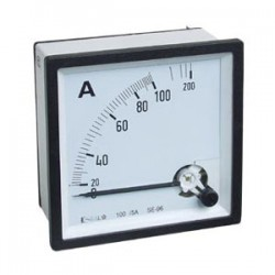 Panel Meter A